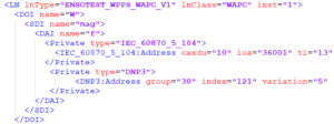 Figure 10 - References linked to addresses and indexes
